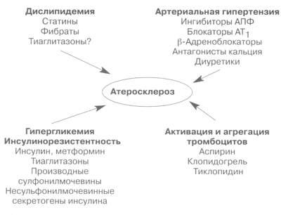 синтаксис от паразитов отзывы врачей