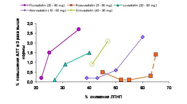 Народное средство как уменьшить холестерин